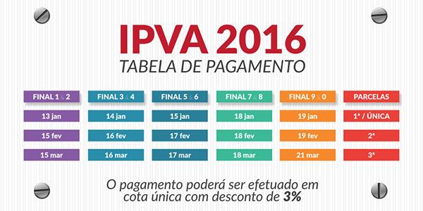 2015.11.30 - Estado - IPVA 2016